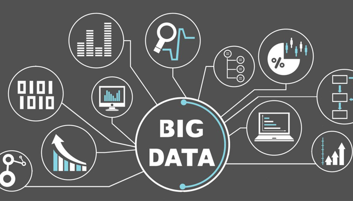 emprendimiento y Big data